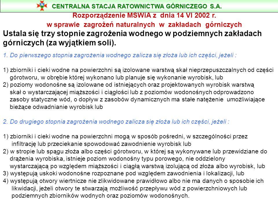 Rozporządzenie MSWiA z dnia 14 VI 2002 r. w sprawie zagrożeń naturalnych w zakładach górniczych § 2 ust. 28 Zagrożenie wodne – oznacza możliwość wdarc