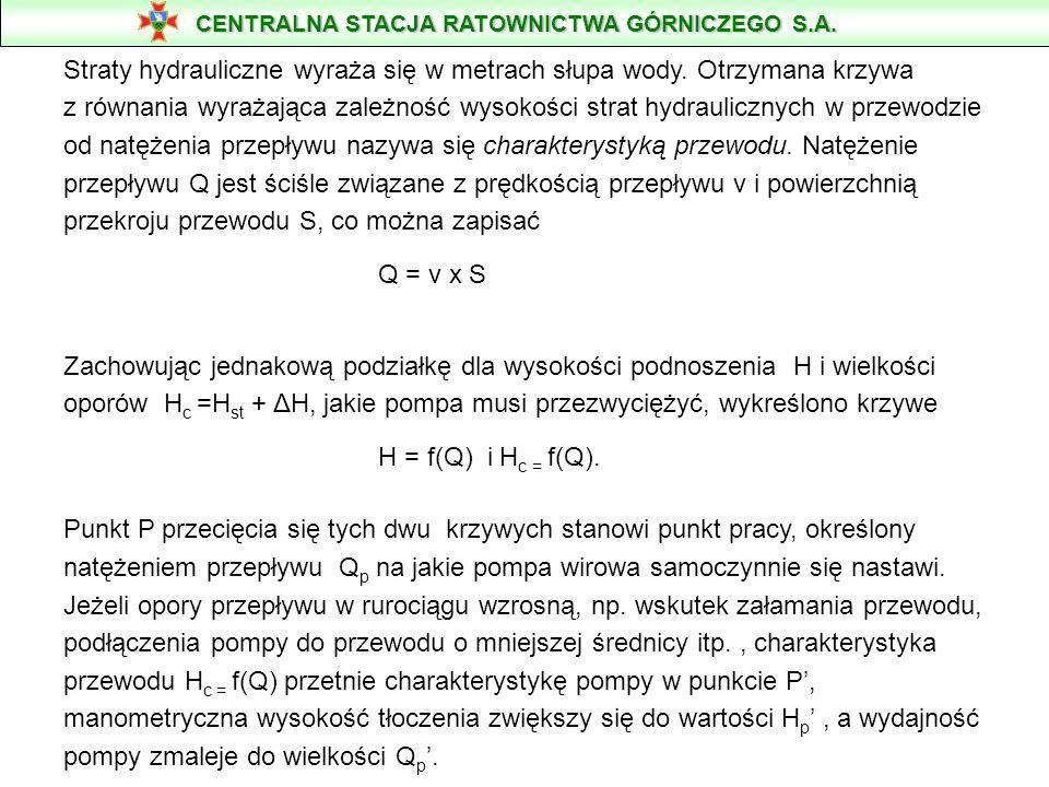 Analitycznym obrazem strat hydraulicznych, zwanych oporami przepływu, jest równanie l x v 2 ΔH = λ x D x 2 x g Gdzie λ - współczynnik oporów hydraulicznych, l - długość przewodu, [m] v - prędkość przepływu, [m/s] D - średnica przewodu [m] g - przyspieszenie siły ciążenia [9,81 m/s 2 ] CENTRALNA STACJA RATOWNICTWA GÓRNICZEGO S.A.