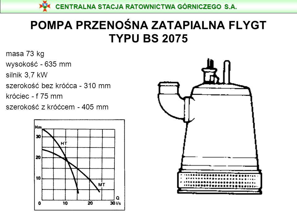 POMPA WODNA TYP BS 2075 Parametry: MT Max. wydajność [m 3 /min] - 1,4 Max. wys. podnoszenia [m] - 22 Ciężar [kg] - 40 Max. moc [kW] - 4,6 Średnica kro