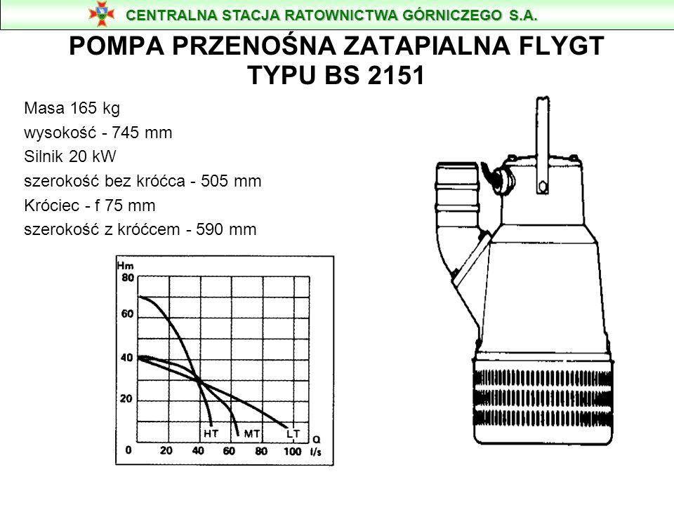 POMPA WODNA TYP BS 2151 Parametry: MT Max.wydajność [m 3 /min] - 5,4 Max.