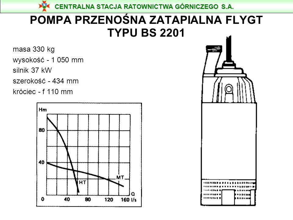 POMPA WODNA TYP BS 2201 Parametry: MT Max. wydajność [m 3 /min] - 13,2 Max. wys. podnoszenia [m] - 30 Ciężar [kg] - 445 Max. moc [kW] - 41 Średnica kr