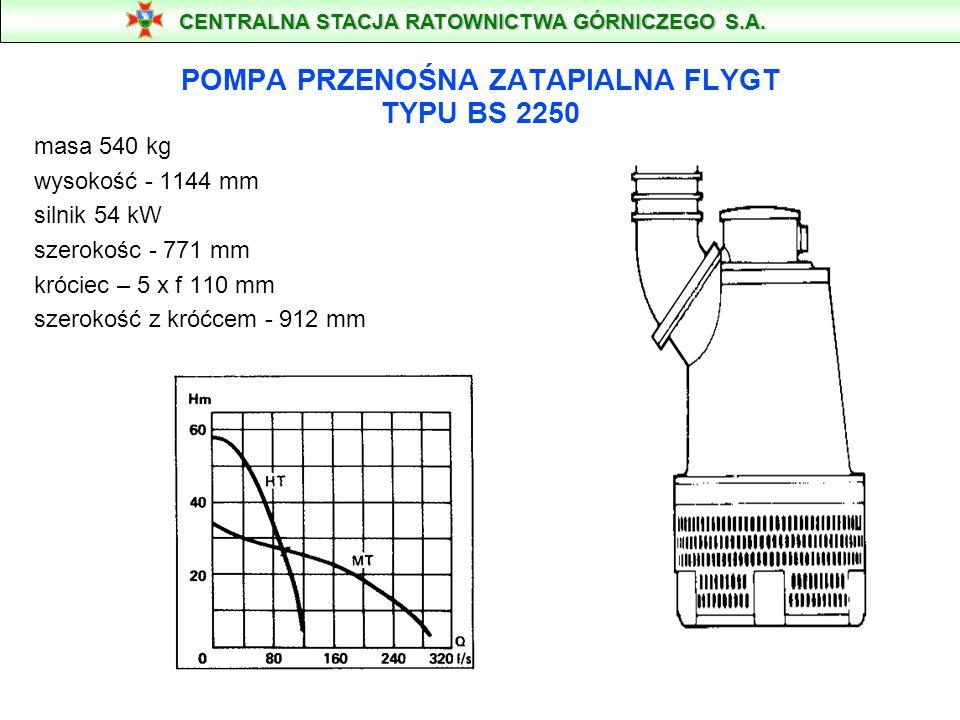 POMPA WODNA TYP BS 2250 Parametry: MT Max. wydajność [m 3 /min] - 16,8 Max. wys. podnoszenia [m] - 35 Ciężar [kg] - 540 Max. moc [kW] - 59 Średnica kr