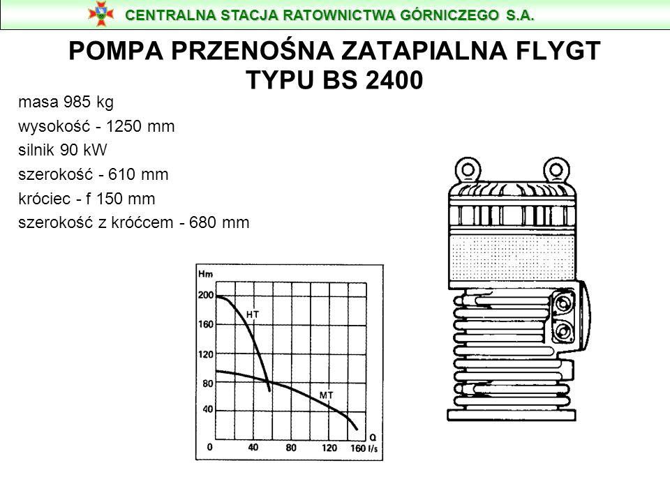 POMPA WODNA TYP BS 2400 Parametry: MT Max.wydajność [m 3 /min] - 9,0 Max.