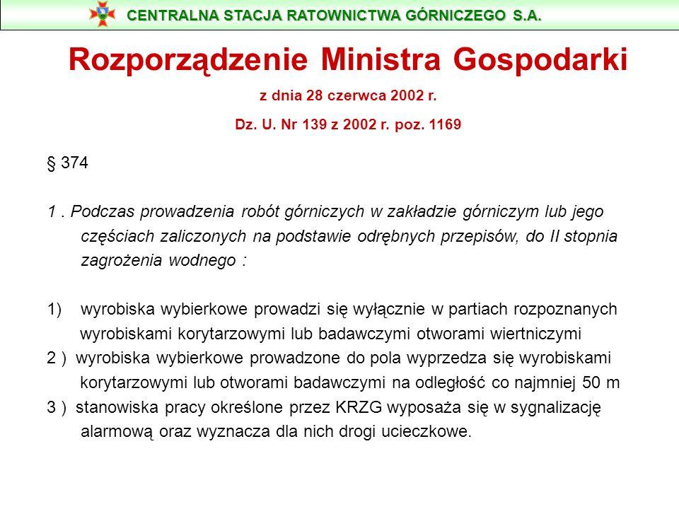 Rozporządzenie Ministra Gospodarki z dnia 28 czerwca 2002 r. Dz. U. Nr 139 z 2002 r. poz. 1169 w sprawie bezpieczeństwa i higieny pracy, prowadzenia r