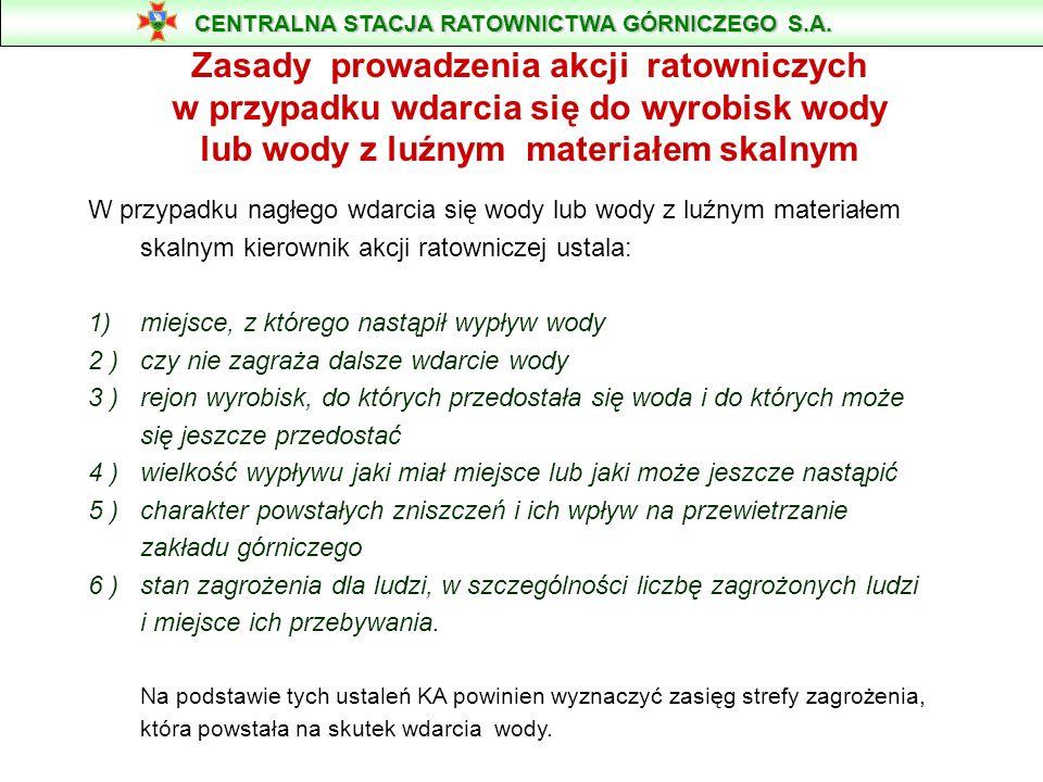 Agregat pompowy firmy KSB Kliknij, aby dodać tekst CENTRALNA STACJA RATOWNICTWA GÓRNICZEGO S.A.
