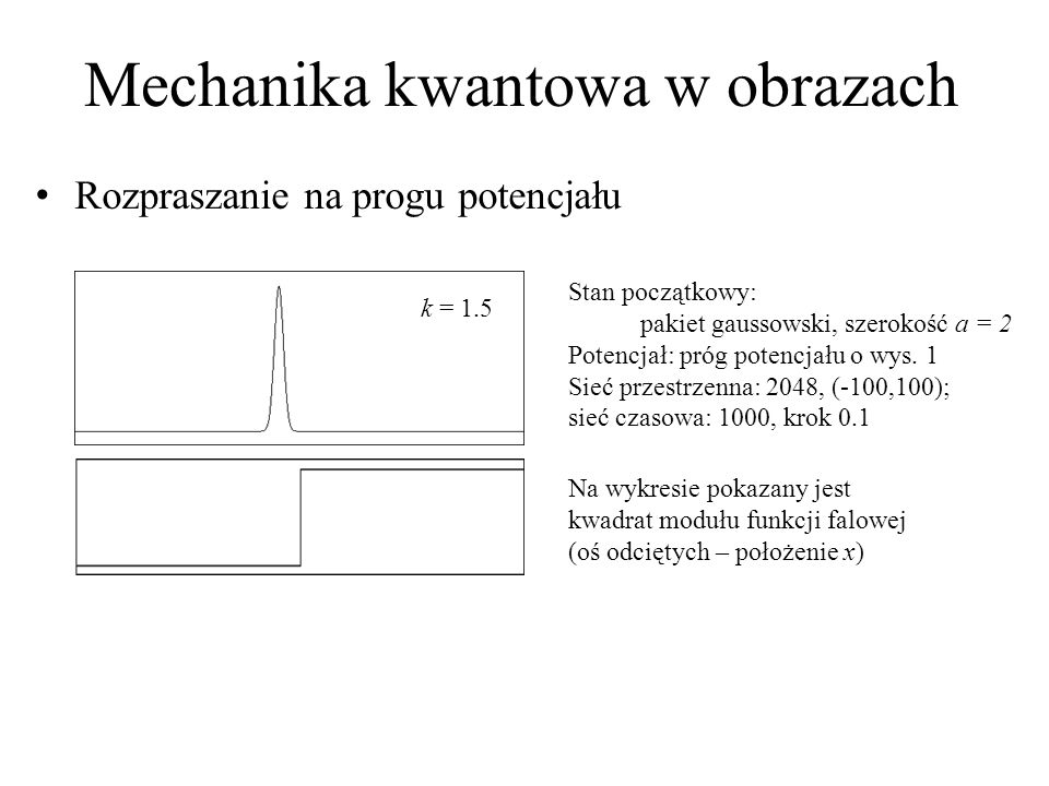 Mechanika kwantowa w obrazach Rozpraszanie na progu potencjału Stan początkowy: pakiet gaussowski, szerokość a = 2 Potencjał: próg potencjału o wys. 1