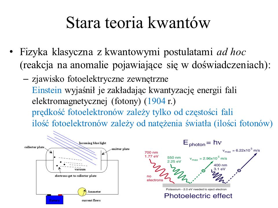Stara teoria kwantów Fizyka klasyczna z kwantowymi postulatami ad hoc (reakcja na anomalie pojawiające się w doświadczeniach): – zjawisko fotoelektryczne zewnętrzne Einstein wyjaśnił je zakładając kwantyzację energii fali elektromagnetycznej (fotony) (1904 r.) prędkość fotoelektronów zależy tylko od częstości fali ilość fotoelektronów zależy od natężenia światła (ilości fotonów)