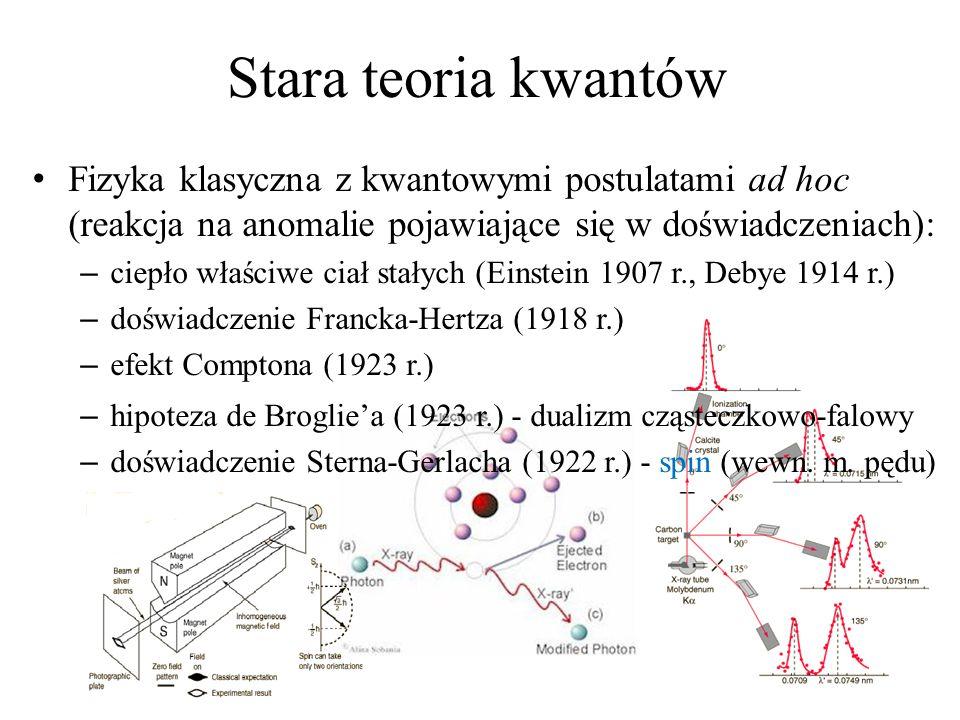Stara teoria kwantów Fizyka klasyczna z kwantowymi postulatami ad hoc (reakcja na anomalie pojawiające się w doświadczeniach): – ciepło właściwe ciał stałych (Einstein 1907 r., Debye 1914 r.) – doświadczenie Francka-Hertza (1918 r.) – efekt Comptona (1923 r.) – hipoteza de Brogliea (1923 r.) - dualizm cząsteczkowo-falowy – doświadczenie Sterna-Gerlacha (1922 r.) - spin (wewn.