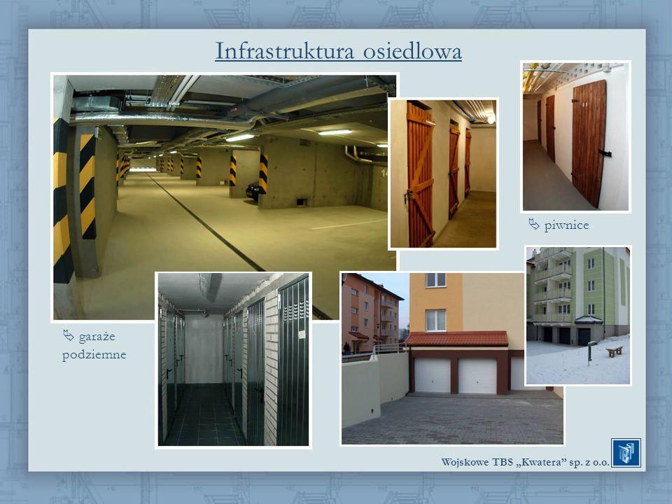 Wojskowe TBS Kwatera sp. z o.o. Infrastruktura osiedlowa garaże podziemne piwnice
