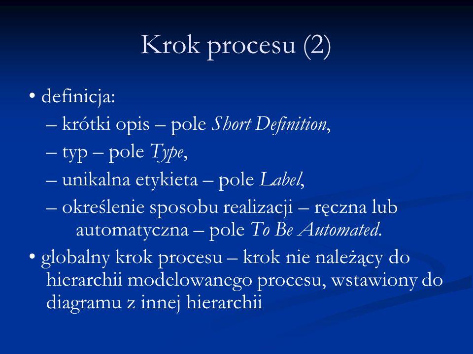 Krok procesu (2) definicja: – krótki opis – pole Short Definition, – typ – pole Type, – unikalna etykieta – pole Label, – określenie sposobu realizacj