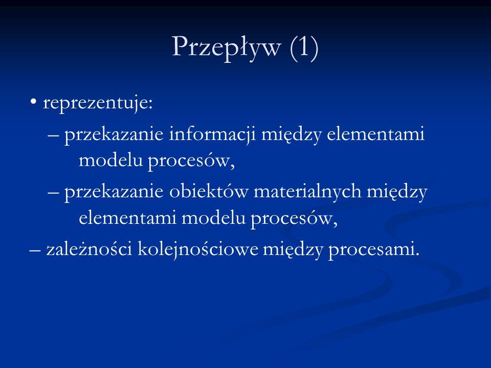 Przepływ (1) reprezentuje: – przekazanie informacji między elementami modelu procesów, – przekazanie obiektów materialnych między elementami modelu pr