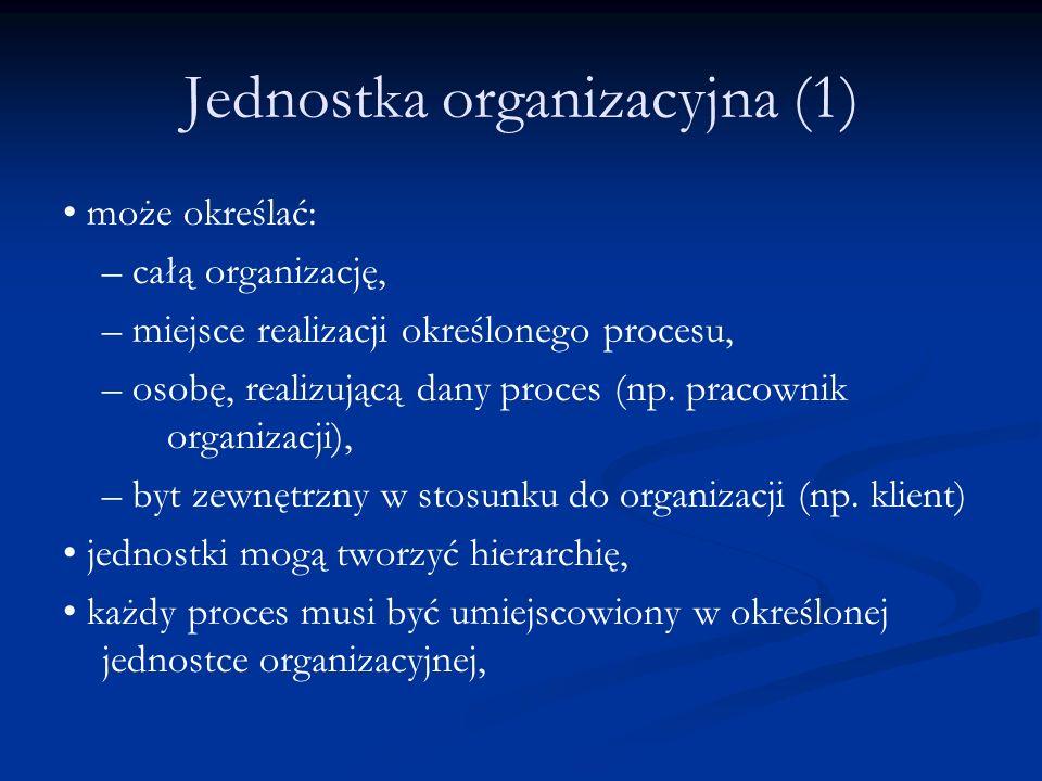 Jednostka organizacyjna (1) może określać: – całą organizację, – miejsce realizacji określonego procesu, – osobę, realizującą dany proces (np. pracown