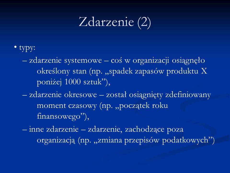 Zdarzenie (2) typy: – zdarzenie systemowe – coś w organizacji osiągnęło określony stan (np. spadek zapasów produktu X poniżej 1000 sztuk), – zdarzenie