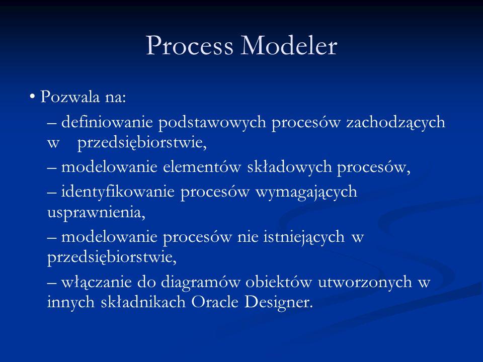 Process Modeler Pozwala na: – definiowanie podstawowych procesów zachodzących w przedsiębiorstwie, – modelowanie elementów składowych procesów, – iden