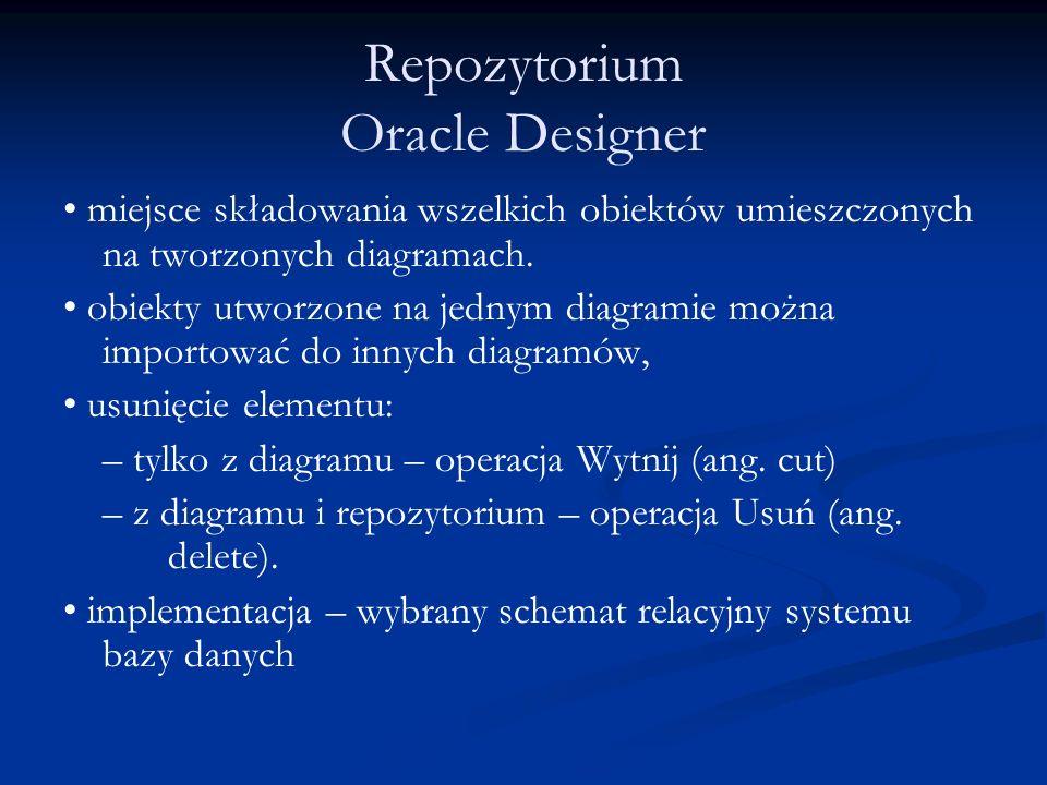 Repozytorium Oracle Designer miejsce składowania wszelkich obiektów umieszczonych na tworzonych diagramach. obiekty utworzone na jednym diagramie możn