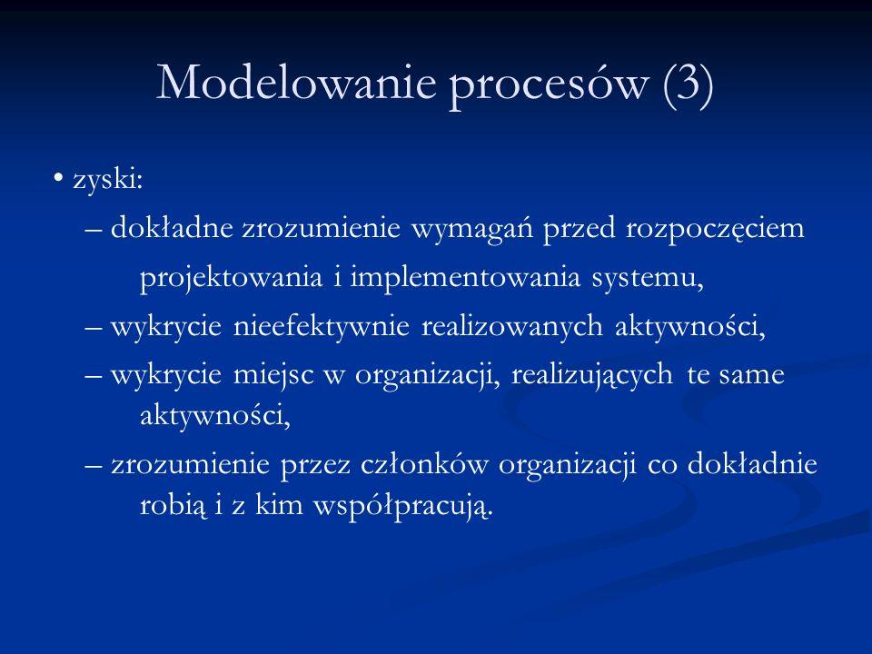 Modelowanie procesów (3) zyski: – dokładne zrozumienie wymagań przed rozpoczęciem projektowania i implementowania systemu, – wykrycie nieefektywnie re