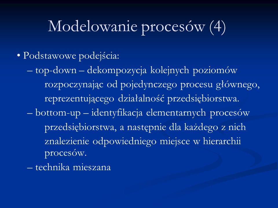Modelowanie procesów (4) Podstawowe podejścia: – top-down – dekompozycja kolejnych poziomów rozpoczynając od pojedynczego procesu głównego, reprezentu