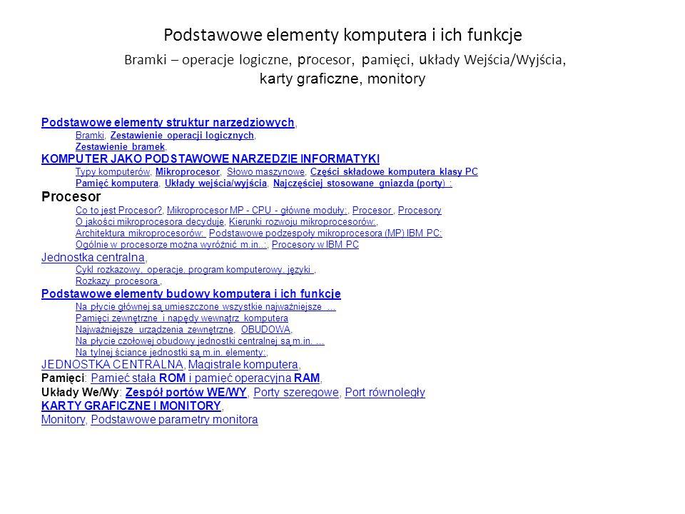 Podstawowe elementy komputera i ich funkcje Bramki – operacje logiczne, pr ocesor, p amięci, u kłady Wejścia/Wyjścia, karty graficzne, monitory Podsta