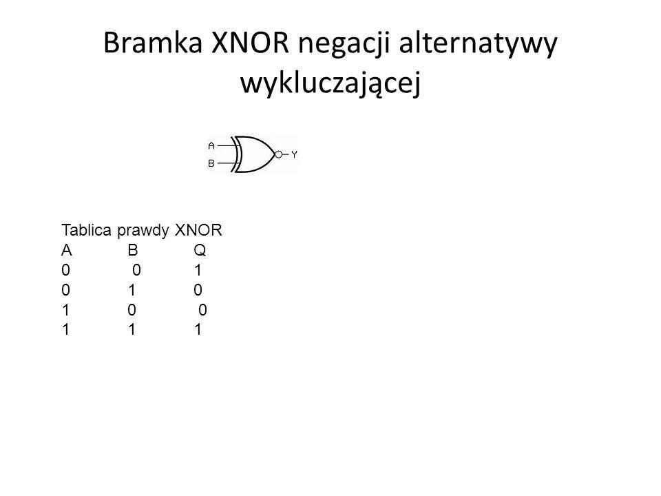 Bramka XNOR negacji alternatywy wykluczającej Tablica prawdy XNOR A B Q 0 0 1 0 1 0 1 0 0 1 1 1