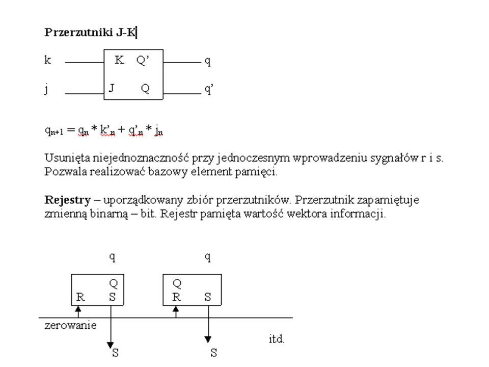 KOMPUTER JAKO PODSTAWOWE NARZĘDZIE INFORMATYKI Podstawowe elementy komputera i ich funkcje: – procesor, – pamięć operacyjna i masowa, – urządzenia we/wy Komputer - maszyna licząca, pełniąca podstawową funkcję w przetwarzaniu danych.