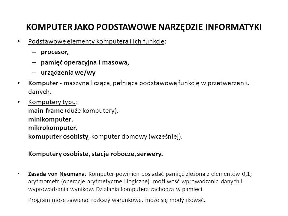KOMPUTER JAKO PODSTAWOWE NARZĘDZIE INFORMATYKI Podstawowe elementy komputera i ich funkcje: – procesor, – pamięć operacyjna i masowa, – urządzenia we/