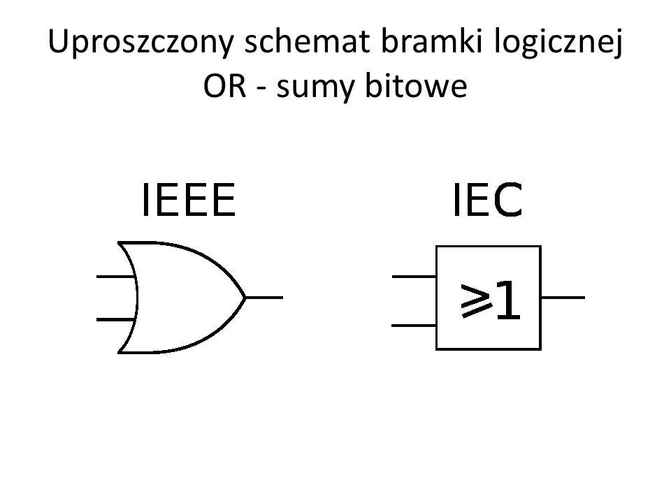 Uproszczony schemat bramki logicznej OR - sumy bitowe