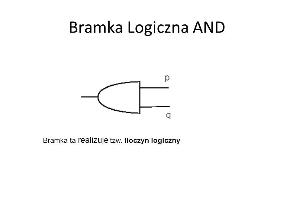 Bramka Logiczna AND Bramka ta realizuje tzw. iloczyn logiczny