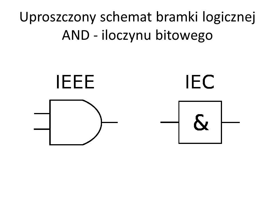Uproszczony schemat bramki logicznej AND - iloczynu bitowego