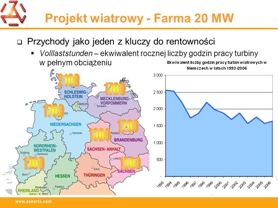 Projekt wiatrowy - Farma 20 MW Przychody jako jeden z kluczy do rentowności Volllaststunden – ekwiwalent rocznej liczby godzin pracy turbiny w pełnym