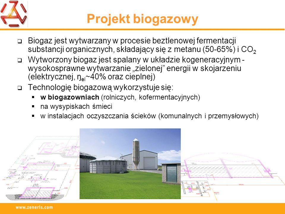 Projekt biogazowy Biogaz jest wytwarzany w procesie beztlenowej fermentacji substancji organicznych, składający się z metanu (50-65%) i CO 2 Wytworzon