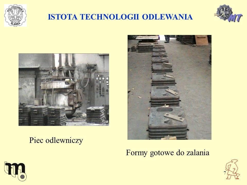 7 ISTOTA TECHNOLOGII ODLEWANIA Piec odlewniczy Formy gotowe do zalania