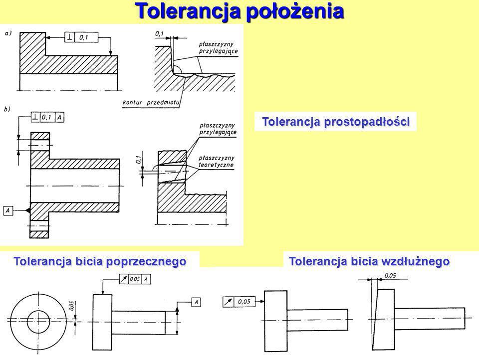 Tolerancja położenia Tolerancja prostopadłości Tolerancja bicia poprzecznego Tolerancja bicia wzdłużnego