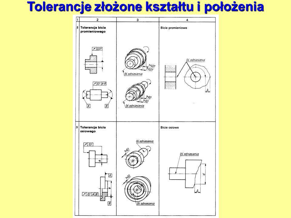 Tolerancje złożone kształtu i położenia
