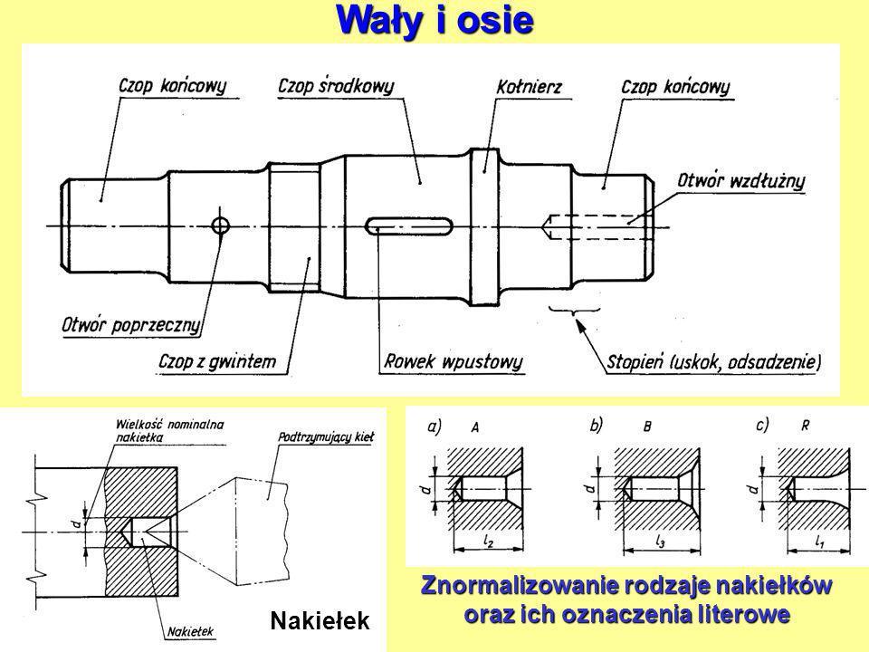 Wały i osie Nakiełek Znormalizowanie rodzaje nakiełków oraz ich oznaczenia literowe