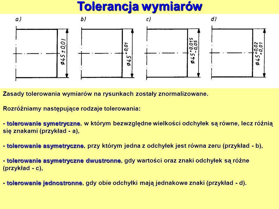 Tolerancja wymiarów Tolerowanie asymetryczne dzielimy na tolerowanie w głąb lub na zewnątrz materiału, w zależności od tego czy przyjęta odchyłka zmniejsza czy zwiększa objętość przedmiotu.