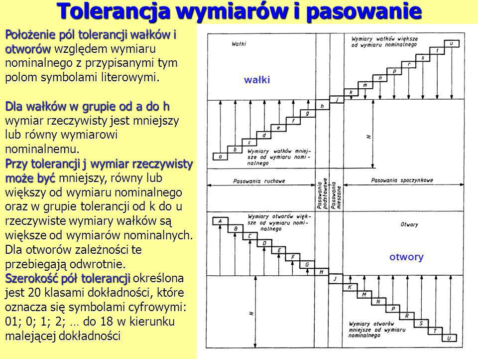 Tolerancja wymiarów i pasowanie Położenie pól tolerancji wałków i otworów względem wymiaru nominalnego z przypisanymi tym polom symbolami literowymi.