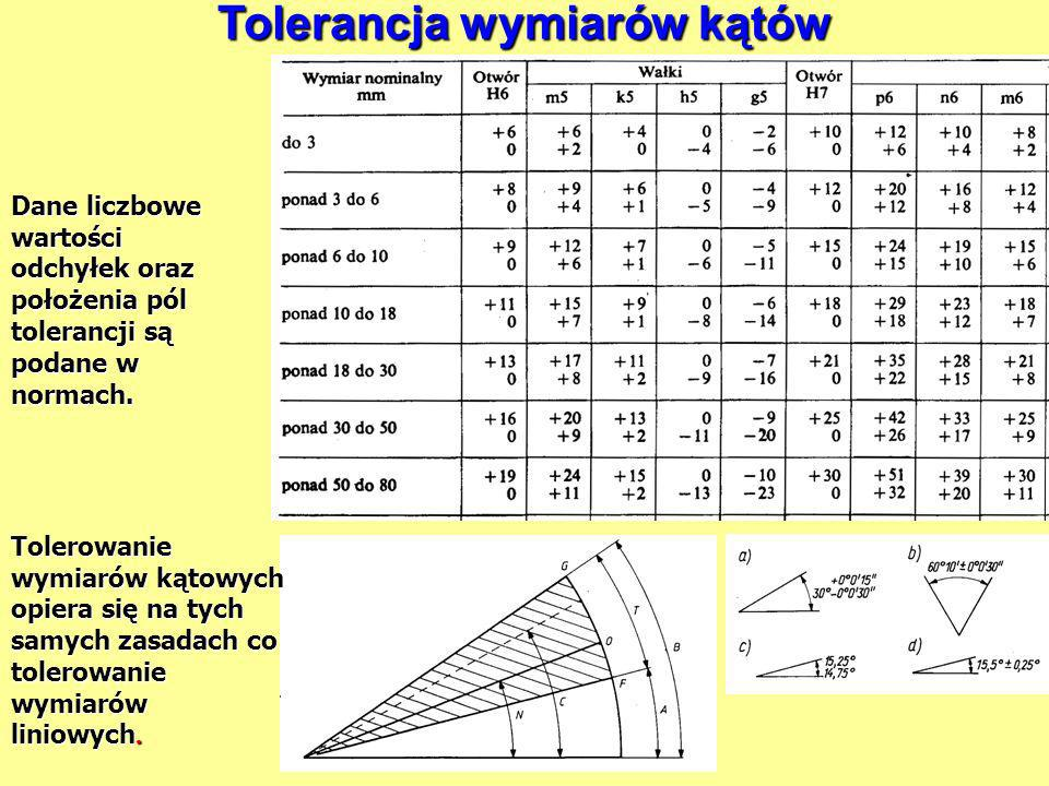 Tolerancja wymiarów kątów Dane liczbowe wartości odchyłek oraz położenia pól tolerancji są podane w normach. Tolerowanie wymiarów kątowych opiera się