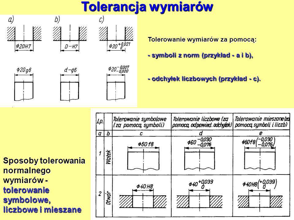 Tolerancja wymiarów Tolerowanie wymiarów za pomocą: - symboli z norm (przykład - a i b), - odchyłek liczbowych (przykład - c). Sposoby tolerowania nor
