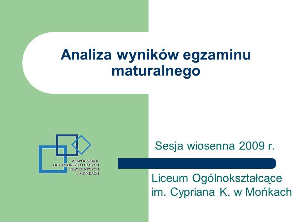 Analiza wyników egzaminu maturalnego Sesja wiosenna 2009 r.