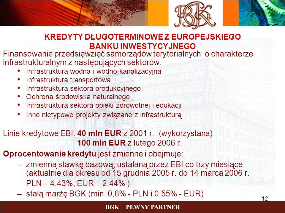 BGK – PEWNY PARTNER 12 BGK – PEWNY PARTNER Finansowanie przedsięwzięć samorządów terytorialnych o charakterze infrastrukturalnym z następujących sekto
