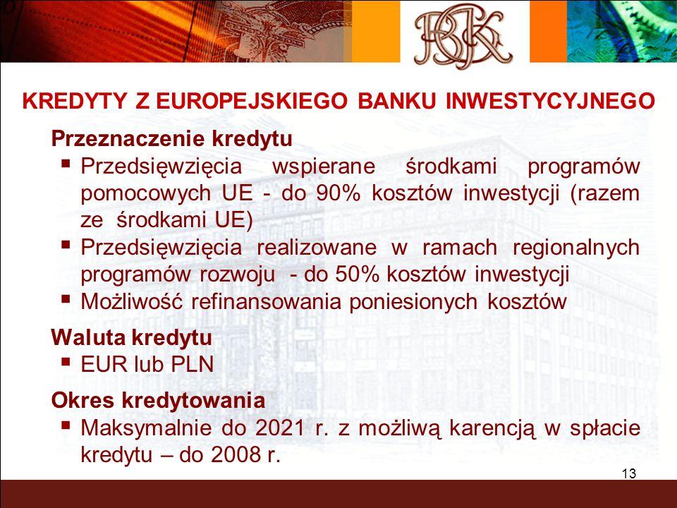 BGK – PEWNY PARTNER 13 Przeznaczenie kredytu Przedsięwzięcia wspierane środkami programów pomocowych UE - do 90% kosztów inwestycji (razem ze środkami