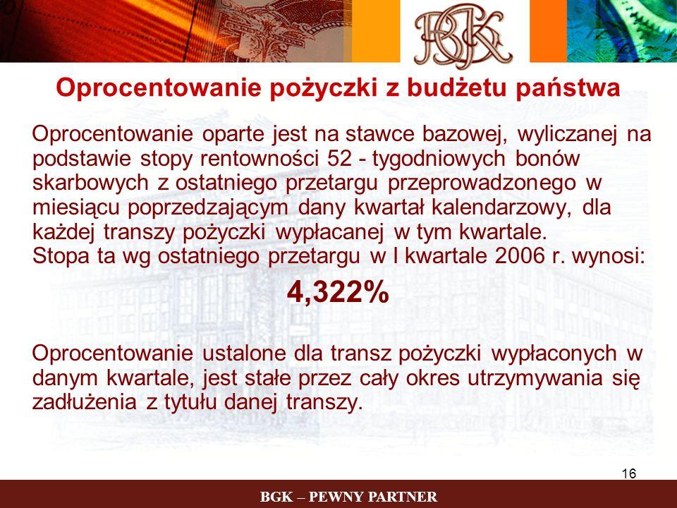 BGK – PEWNY PARTNER 16 Oprocentowanie pożyczki z budżetu państwa Oprocentowanie oparte jest na stawce bazowej, wyliczanej na podstawie stopy rentownoś