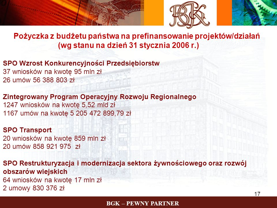 BGK – PEWNY PARTNER 17 Pożyczka z budżetu państwa na prefinansowanie projektów/działań (wg stanu na dzień 31 stycznia 2006 r.) SPO Wzrost Konkurencyjn
