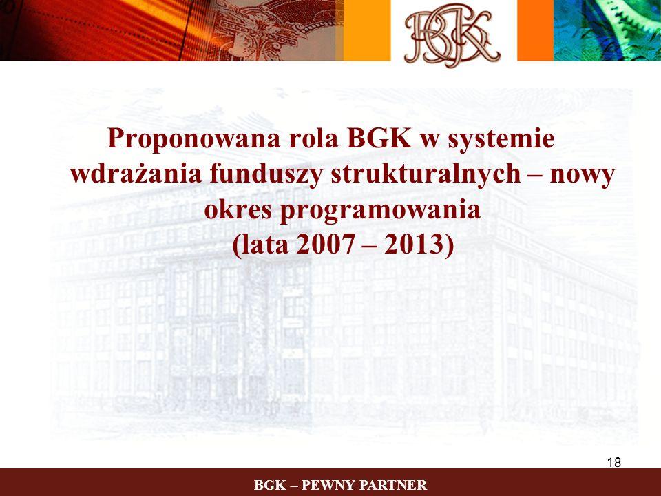 BGK – PEWNY PARTNER 18 Proponowana rola BGK w systemie wdrażania funduszy strukturalnych – nowy okres programowania (lata 2007 – 2013)