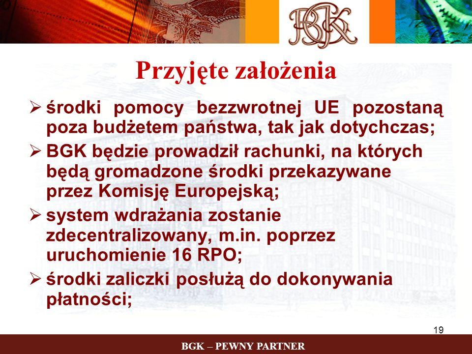 BGK – PEWNY PARTNER 19 Przyjęte założenia środki pomocy bezzwrotnej UE pozostaną poza budżetem państwa, tak jak dotychczas; BGK będzie prowadził rachu