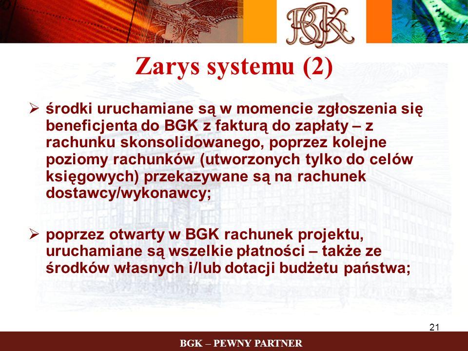 BGK – PEWNY PARTNER 21 Zarys systemu (2) środki uruchamiane są w momencie zgłoszenia się beneficjenta do BGK z fakturą do zapłaty – z rachunku skonsol
