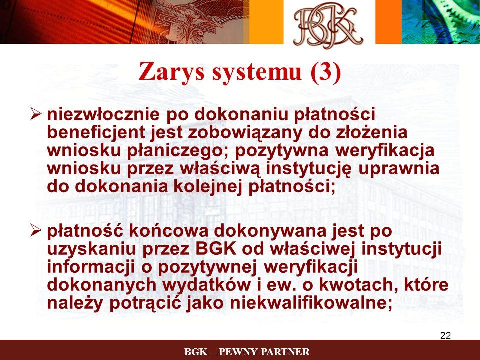 BGK – PEWNY PARTNER 22 Zarys systemu (3) niezwłocznie po dokonaniu płatności beneficjent jest zobowiązany do złożenia wniosku płaniczego; pozytywna we