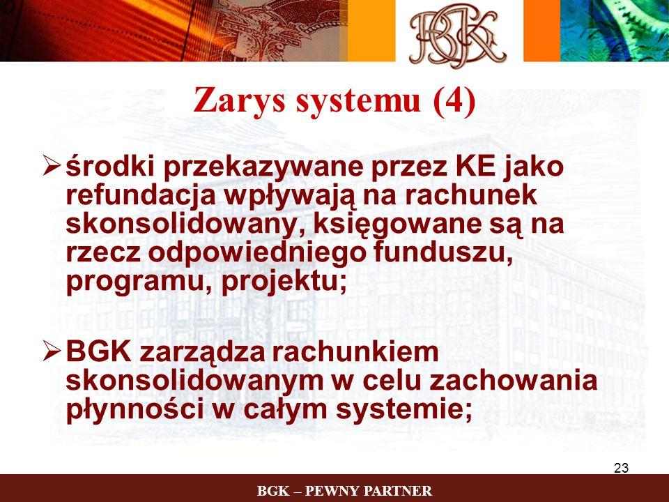 BGK – PEWNY PARTNER 23 Zarys systemu (4) środki przekazywane przez KE jako refundacja wpływają na rachunek skonsolidowany, księgowane są na rzecz odpo