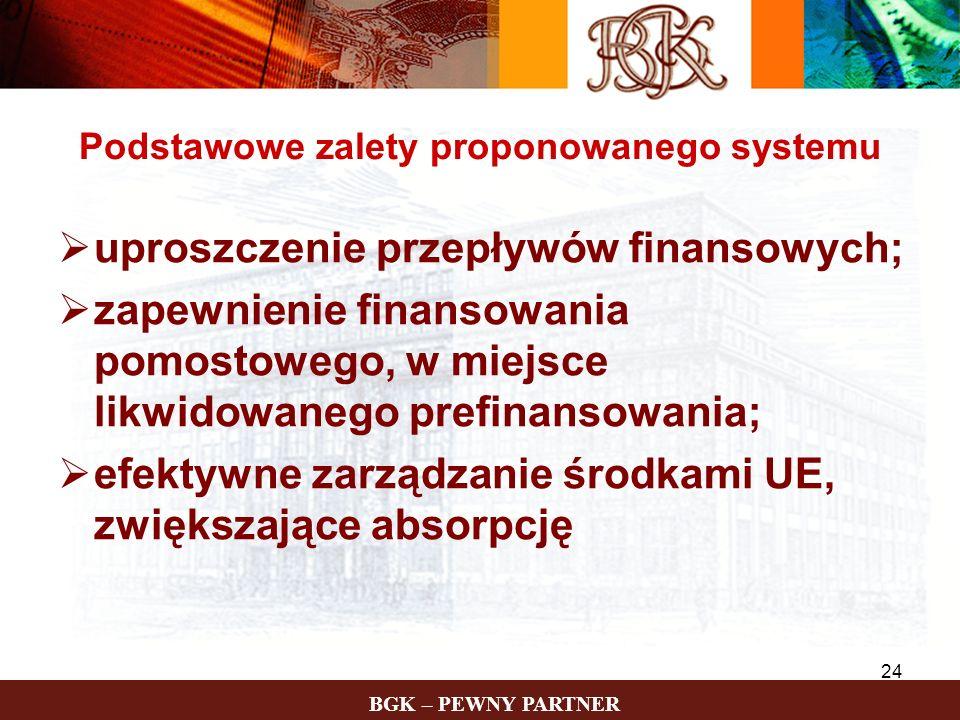 BGK – PEWNY PARTNER 24 Podstawowe zalety proponowanego systemu uproszczenie przepływów finansowych; zapewnienie finansowania pomostowego, w miejsce li