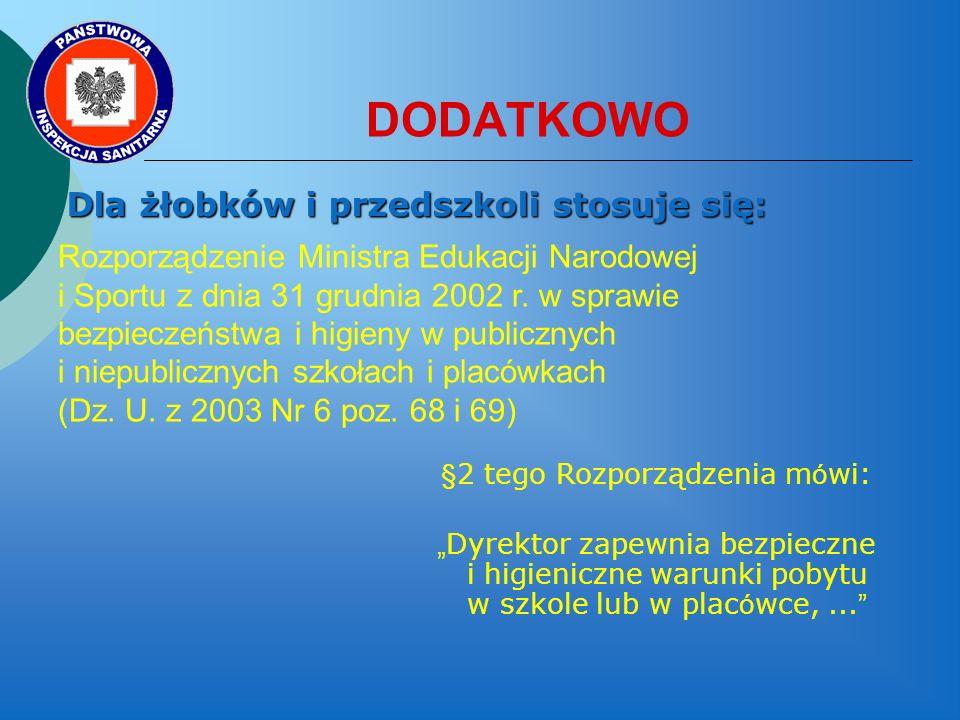 DODATKOWO Dla żłobków i przedszkoli stosuje się: Rozporządzenie Ministra Edukacji Narodowej i Sportu z dnia 31 grudnia 2002 r.
